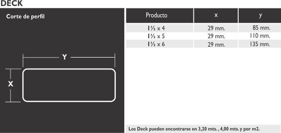 Deck / Piso Exterior